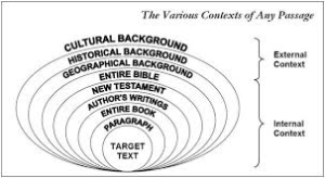 Hermeneutics Spiral